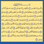 Bu  süre ve Esmalar  ile Allah'ın Kendi kapısından başka bir kapıya muhtaç olmayacak ihsanı(Bu dua tertibi Alah'ın sonsuz ihsanı)